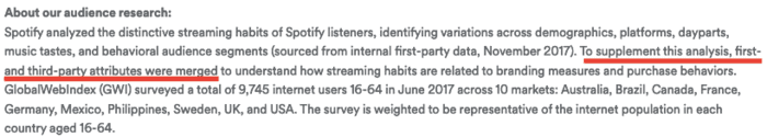 Spotify audience research